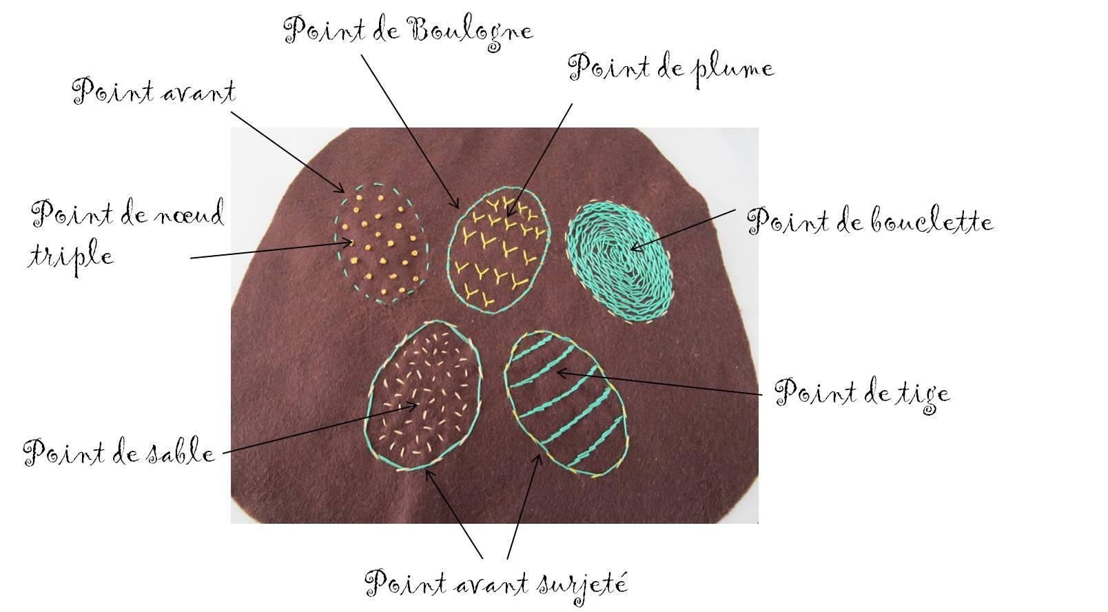 tuto sac bandouli re sp cial p ques. Black Bedroom Furniture Sets. Home Design Ideas